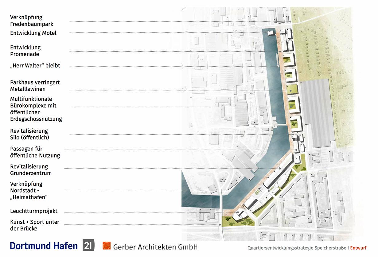 quartiersentwicklungsstrategie-speicherstrasse-i-entwurf-gerber-architekten